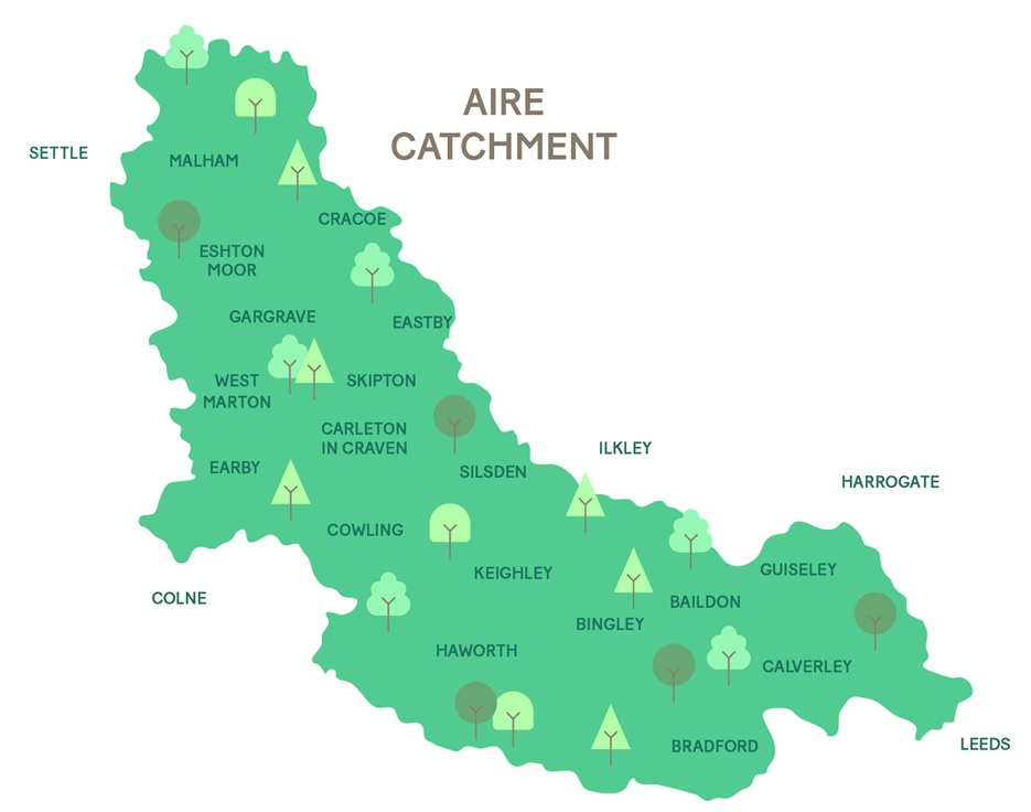 Aire Catchment map